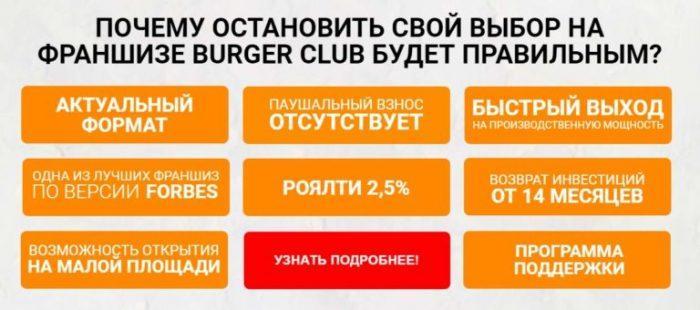 Франшиза Burger Club