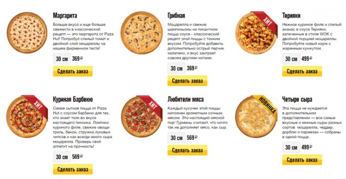 Популярные виды пицц