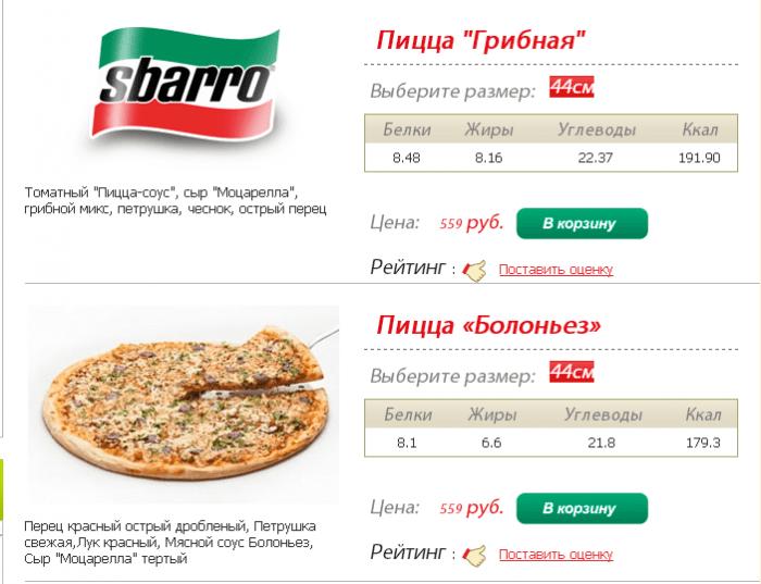 Доставка из пиццерии «Сбарро»