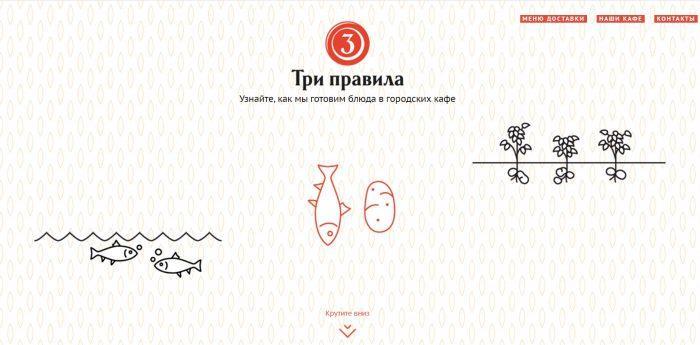 Официальный сайт 3pravila.com