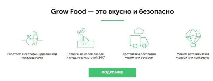 Преимущества службы доставки Grow Food