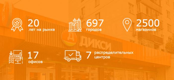 Компания работает в 697 населенных пунктах от Москвы до самых окраин