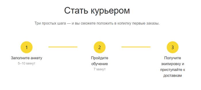 Как стать курьером в Яндекс.Еда